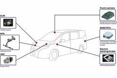 El modelo Serena estrena en Japón el sistema de conducción autónoma de Nissan ProPILOT